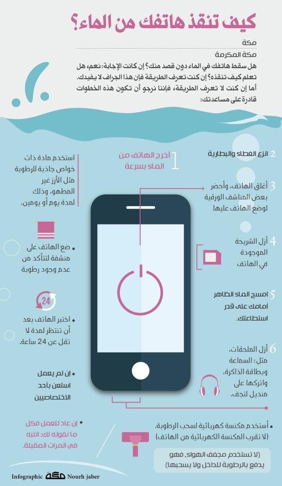 كيف تنقذ هاتفك عند سقوطه الماء ؟؟