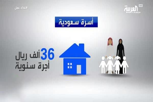 3 بدائل لتملك مسكن في المملكة