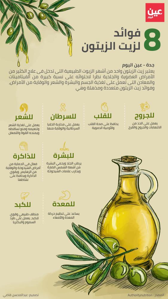 8 فوائد لزيت الزيتون