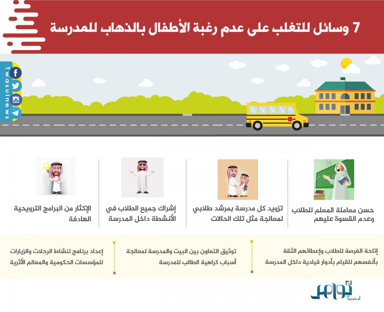 انفوجرافك.. 7 وسائل للتغلب على عدم رغبة الأطفال بالذهاب للمدرسة