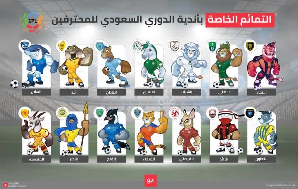 """بالصور.. تعرف على """"أيقونات"""" أندية الدوري السعودي للمحترفين"""