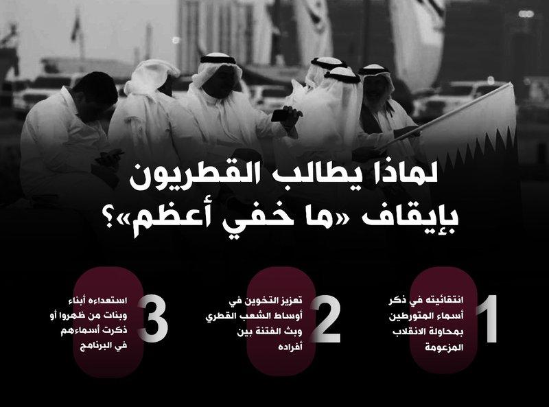 """غليان في الداخل القطري.. فتنة """"ما خفي أعظم"""" تغضب أسرة الحكم وتهز العسكريين!"""