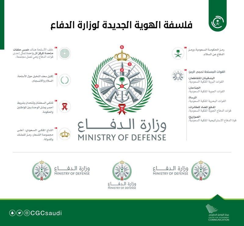 هوية وزارة الدفاع الجديدة.. حماية وسيادة واستقرار