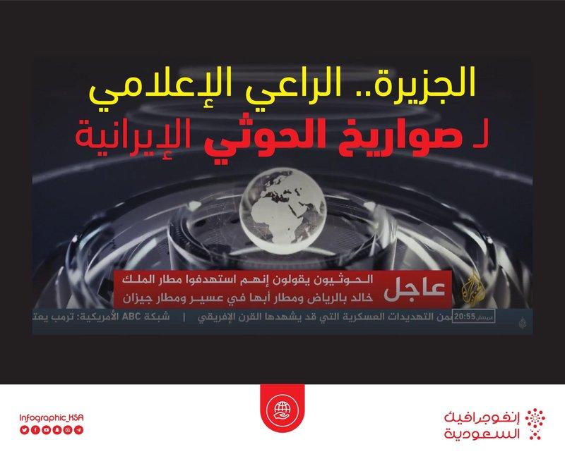 الإعلام القطري يفضح نفسه.. أعلن مزاعم الحوثي باستهداف السعودية مبكرًا