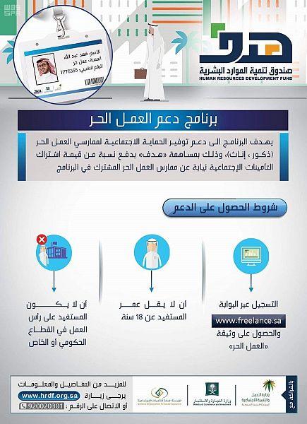 """صندوق تنمية الموارد البشرية يحث السعوديين والسعوديات على التسجيل في برنامج دعم العمل الحر للاستفادة من دعم اشتراك """"التأمينات"""""""