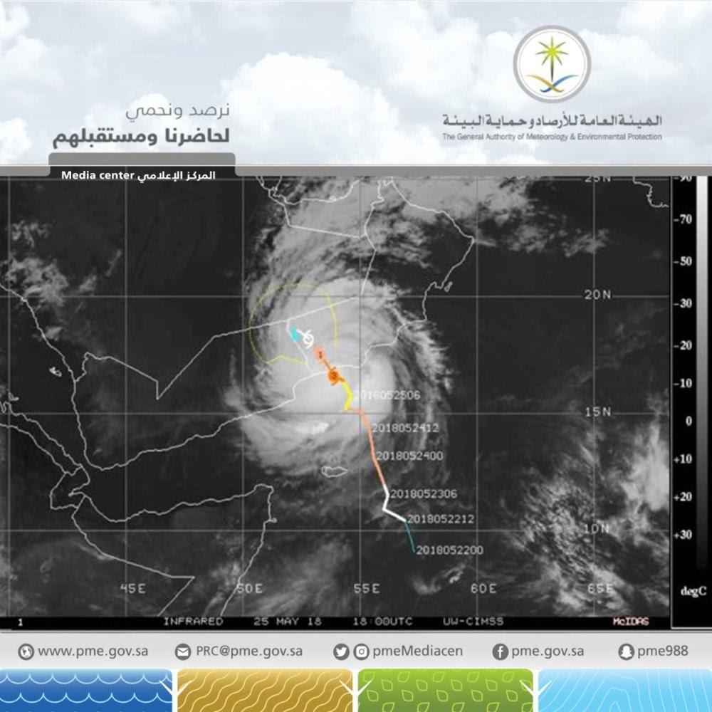 هل يوجد خطر  لإعصار «مكونو» على  السعودية.. الأرصاد تجيب