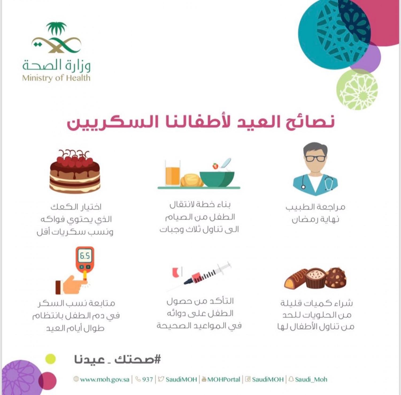 إنفوجرافيك.. 6 نصائح لحماية الأطفال المصابين بالسكري في العيد