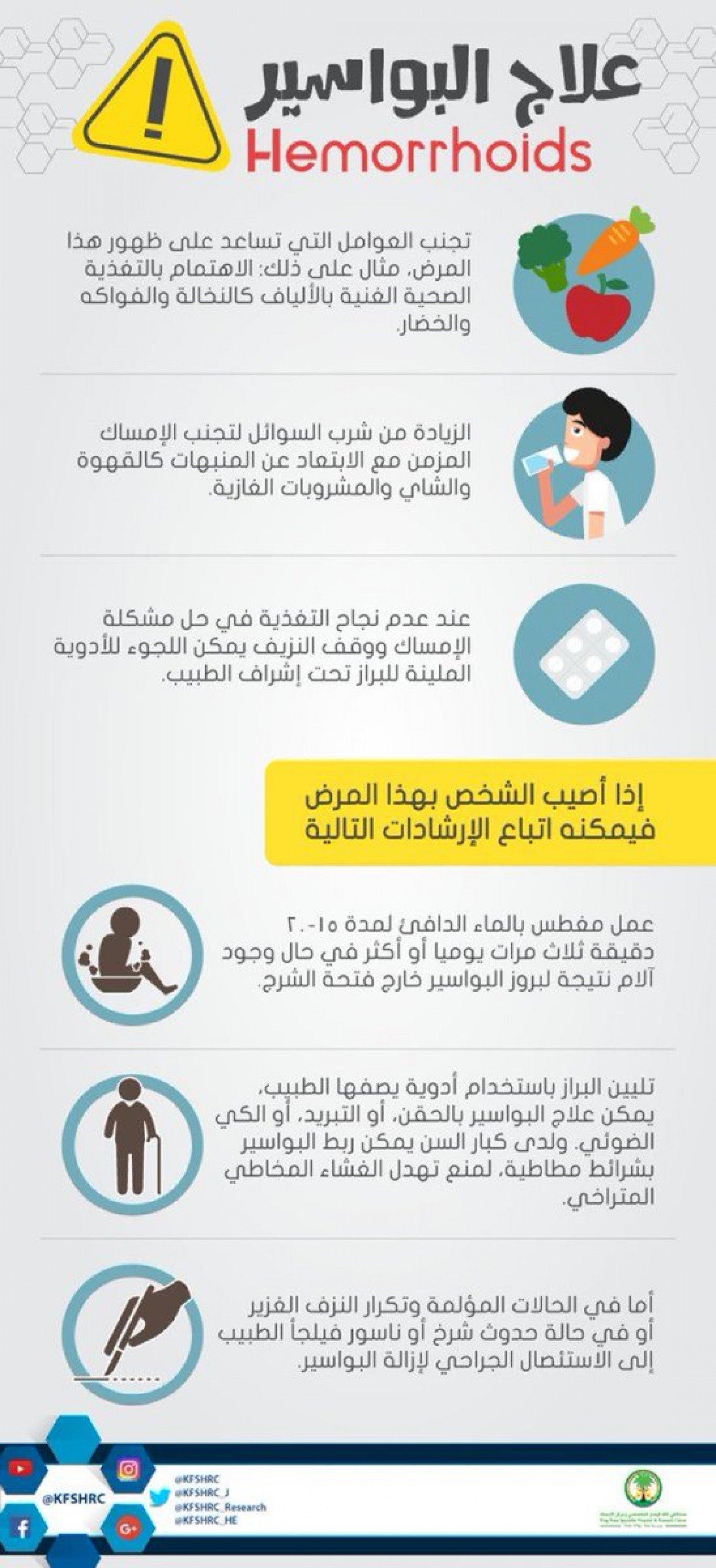 قبل التدخل الجراحي.. نصائح مهمة لعلاج «البواسير» (إنفوجرافيك)