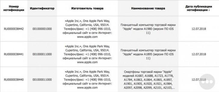 أبل تستعد للكشف عن اثنين من أجهزة آيباد الجديدة