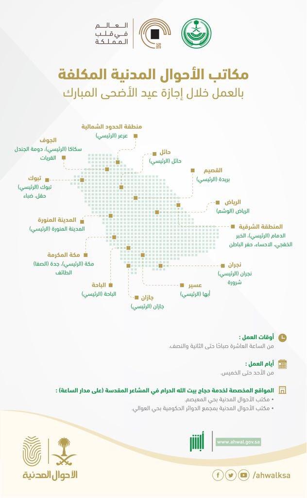 الأحوال توضح خريطة استقبال عملائها خلال إجازة عيد الأضحى