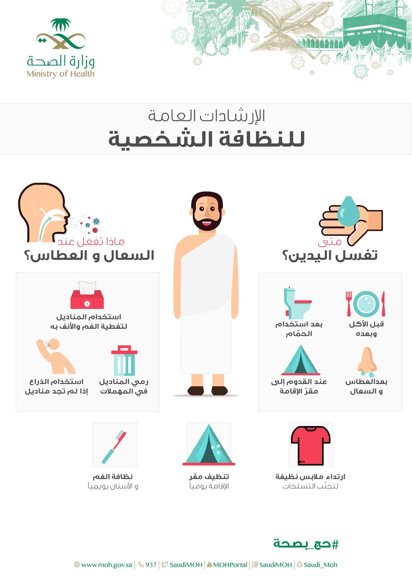إنفوجرافيك.. نصائح صحية للمحافظة على النظافة الشخصية