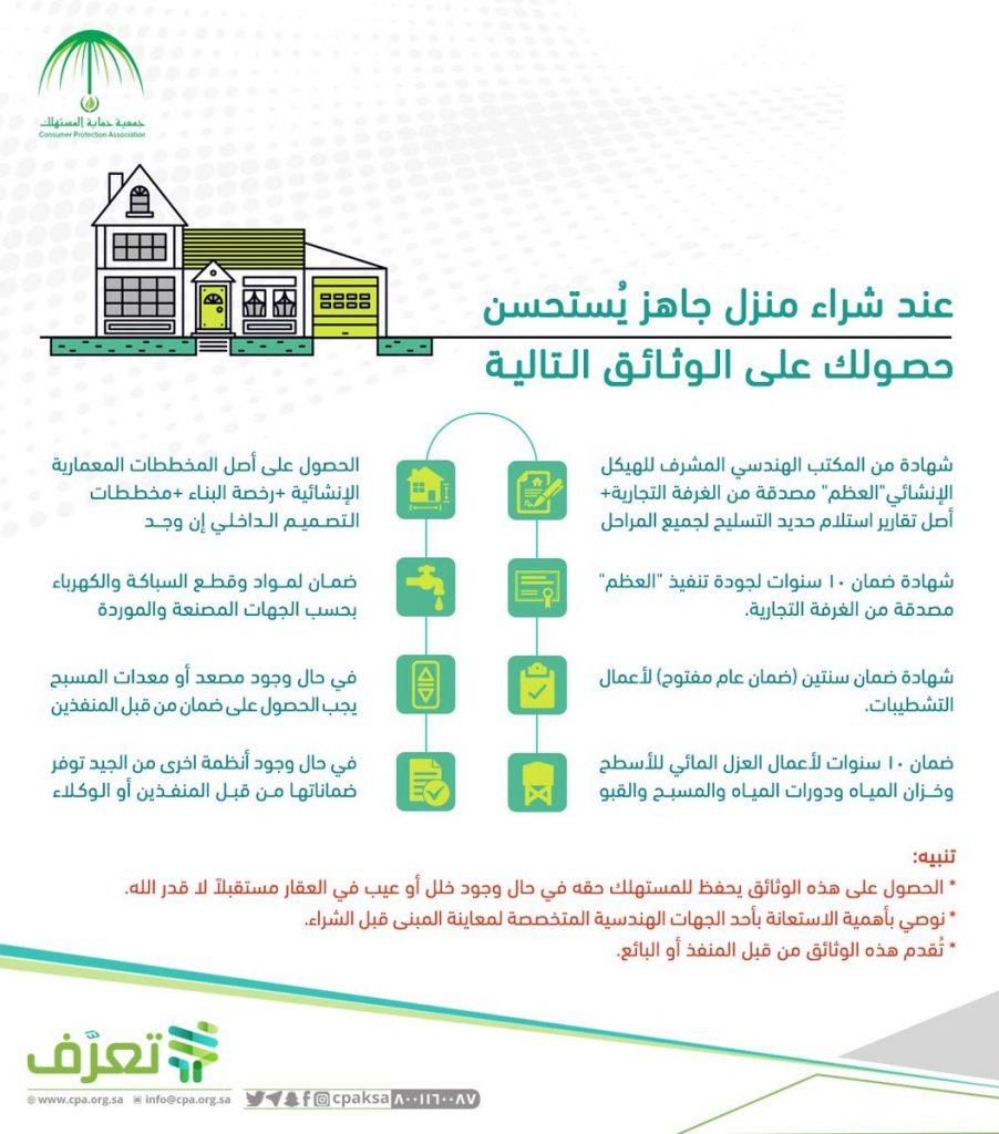 جمعية حماية المستهلك تقدم مجموعة من الإرشادات عند شراء منزل جاهز