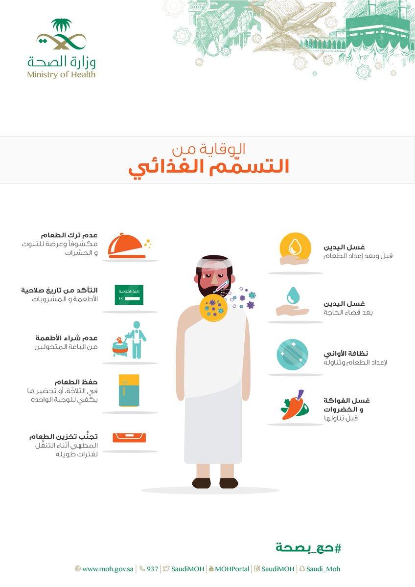 إنفوجرافيك.. 9 نصائح للوقاية من التسمم الغذائي