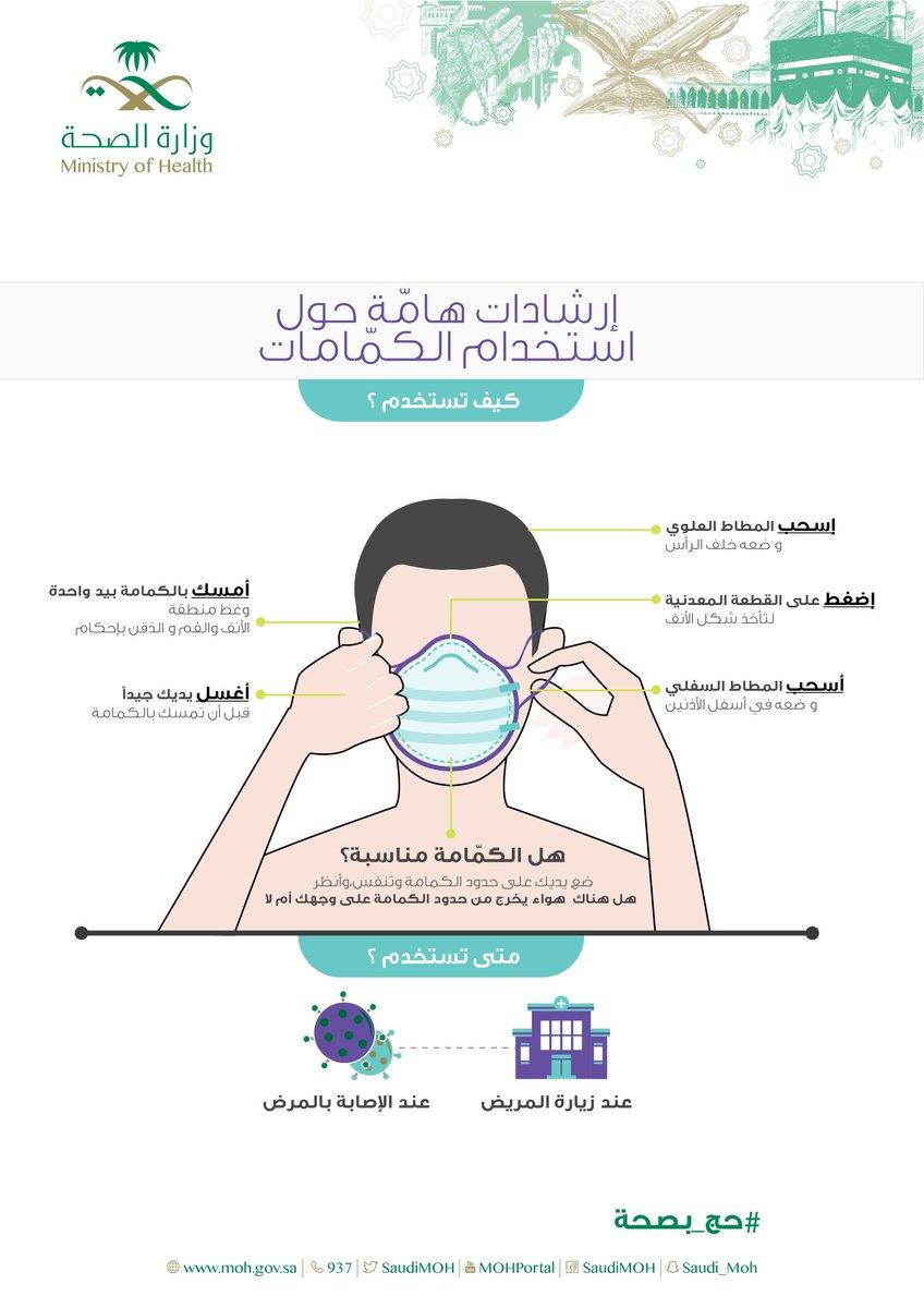إنفوجرافيك.. إرشادات هامة حول استخدام الكمامات