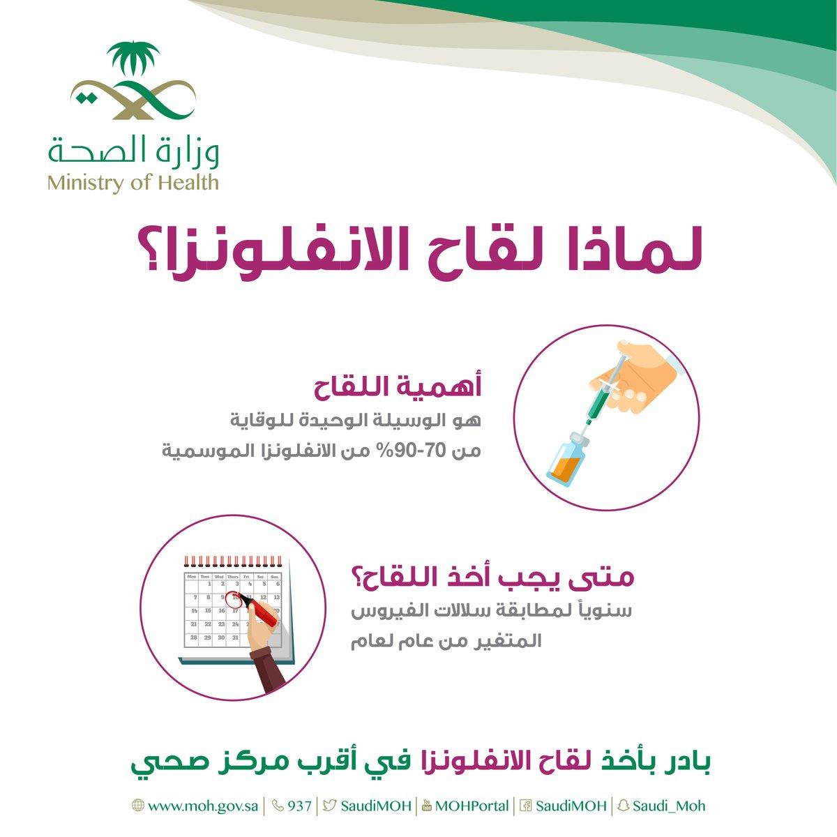 توضيح مهم من الصحة حول لقاح الإنفلونزا