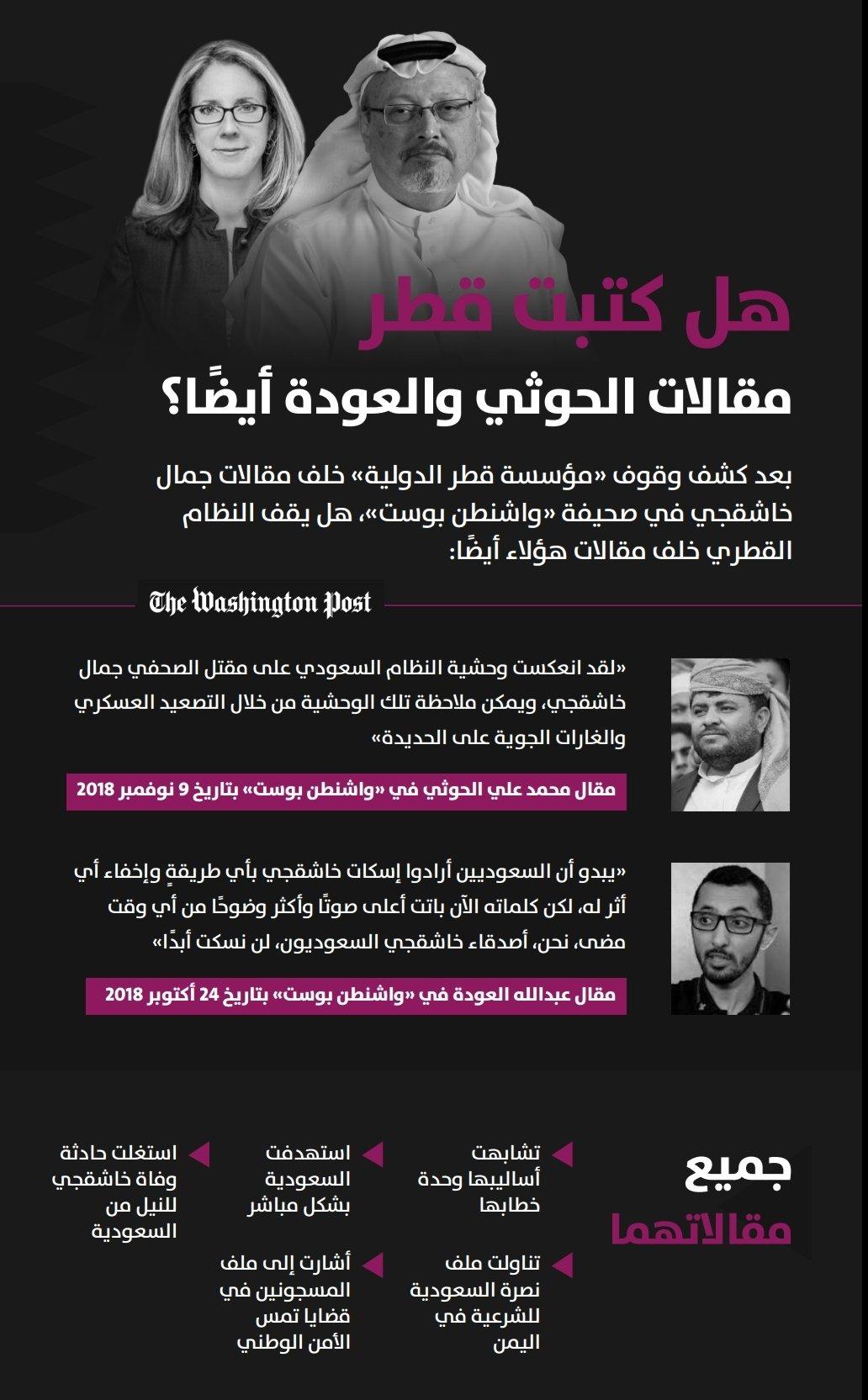هل كتبت #قطر مقالات #الحوثي و #العودة أيضاً؟