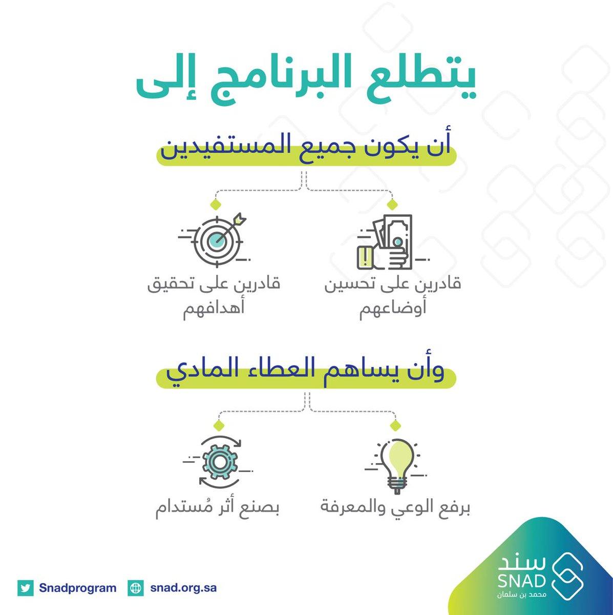ما علاقة دورة الوعي المالي بالحصول على دعم سند محمد بن سلمان للزواج ؟