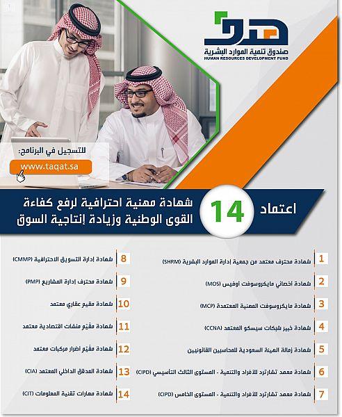 صندوق تنمية الموارد البشرية يعتمد 14 شهادة مهنية احترافية لرفع كفاءة القوى الوطنية وزيادة إنتاجية السوق