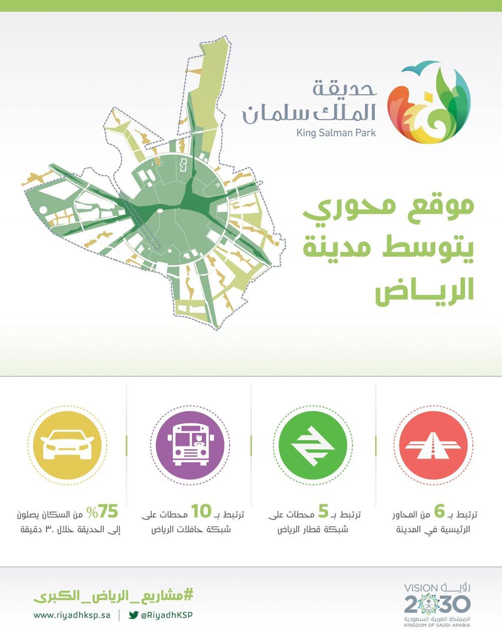 فيديو لمشاريع الرياض