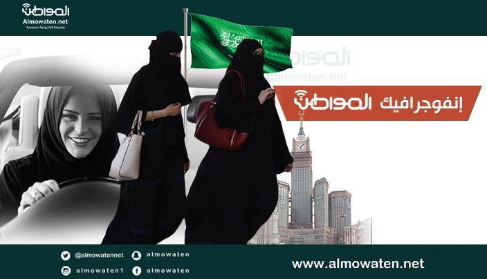 عصر ذهبي للمرأة السعودية.. تمكين داخلي وتمثيل خارجي في أقل من عامين