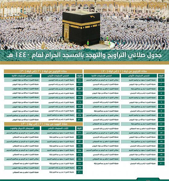 السديس يعتمد جدول إمامة المصلين لصلاتي التراويح والتهجد خلال شهر رمضان المبارك