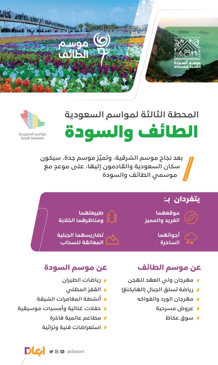 المحطة الثالثة لموسم السعودية #الطائف و #السودة
