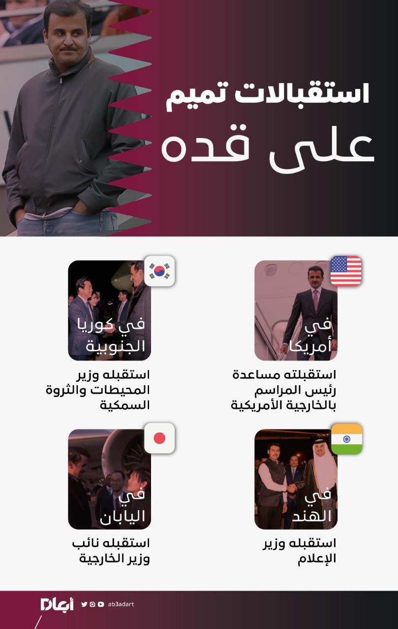 استقبالات #تميم #قطر على قده