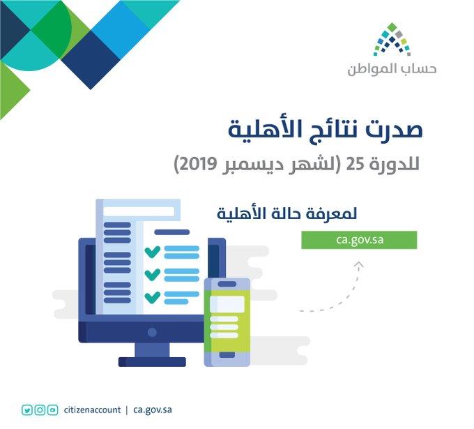 رابط نتائج الأهلية في حساب المواطن