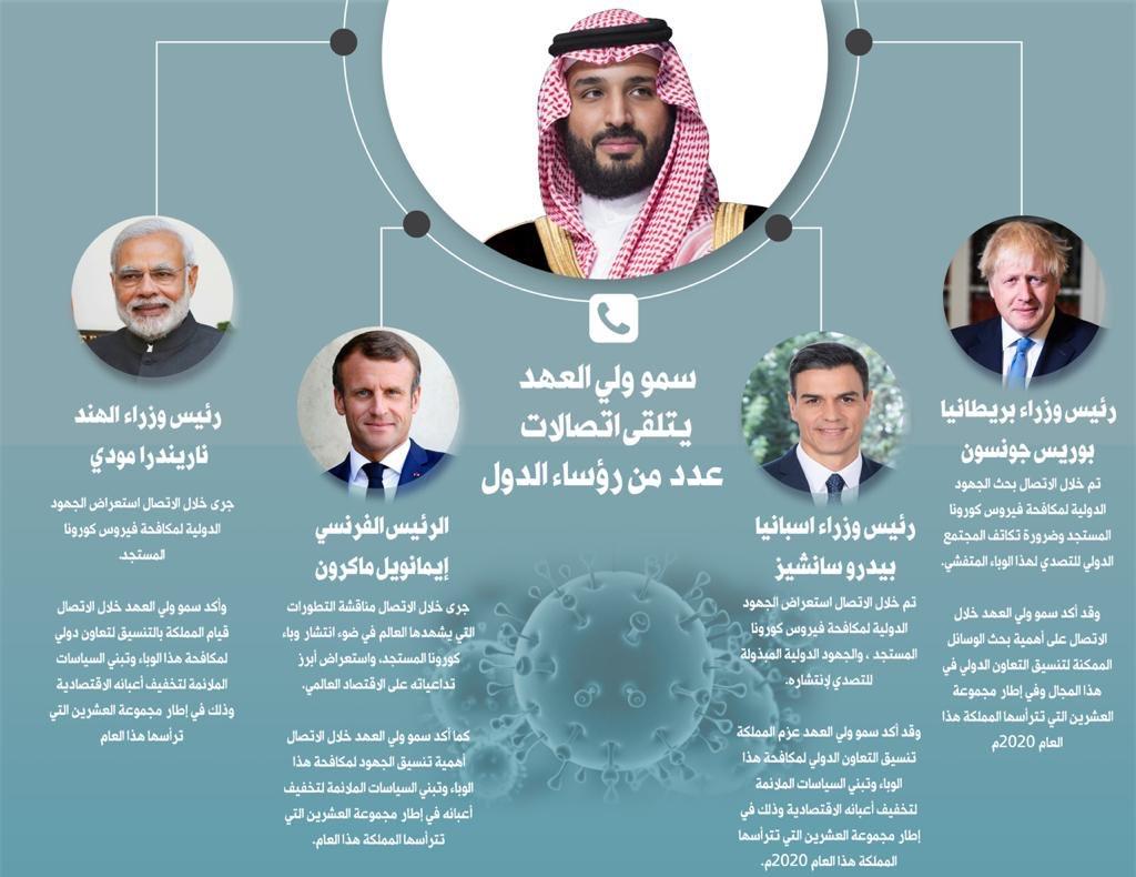 قيادات العالم تتصل بسمو الأمير #محمد_بن_سلمان تطلب الاستشارة والنصيحة.