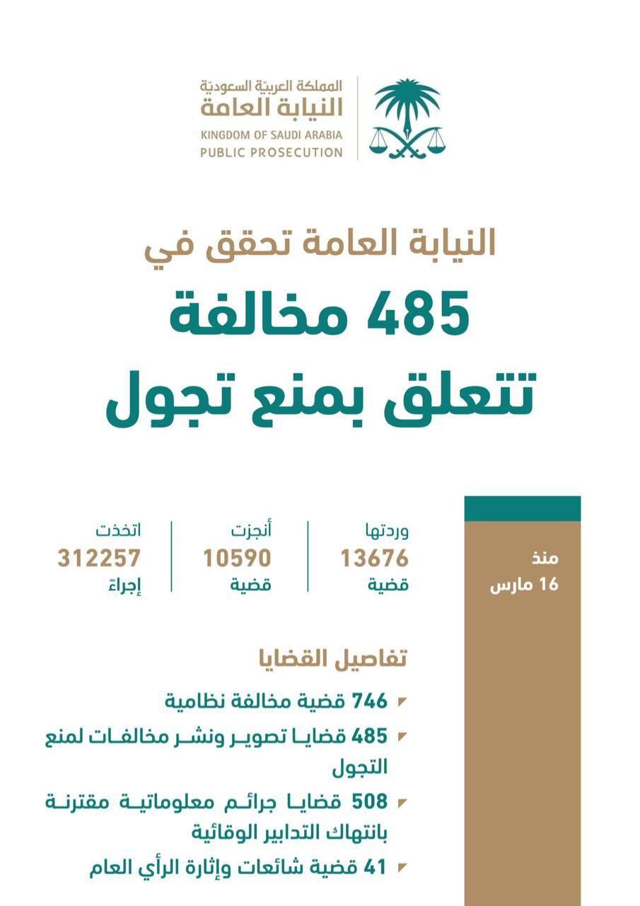 النيابة العامة تحقق مع 485 مخالفة
