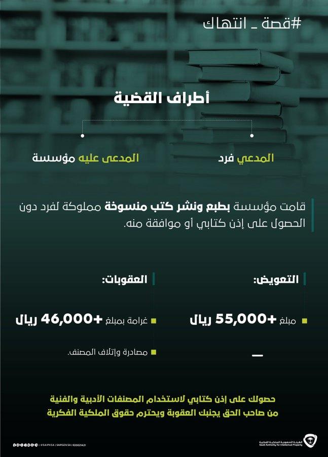 100 ألف ريال غرامة وتعويض ضد مؤسسة نشرت كتبا مملوكة لفرد دون الحصول على إذن