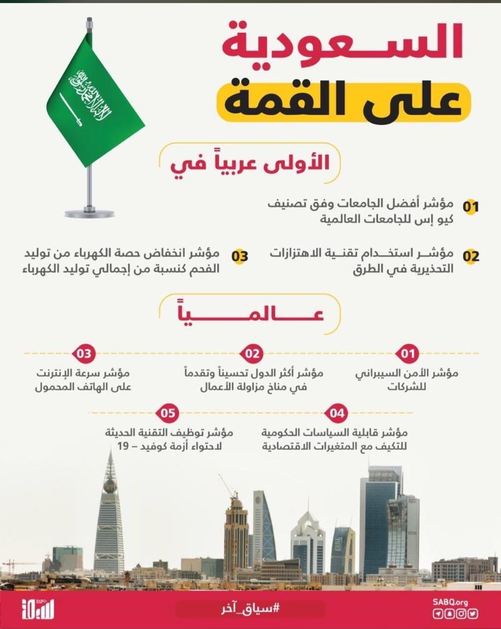 السعودية على القمة